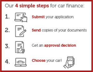 A red and grey graphic depicting Red Potato's 4 simple steps for a bad credit car finance agreement
