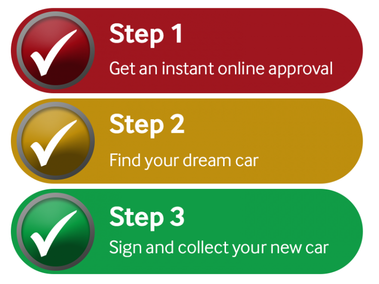 Traffic light image explaining step 1, 2 and 3 of the car finance process